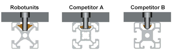 Competitor